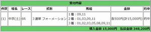 3月24日中京6レースPAT画面